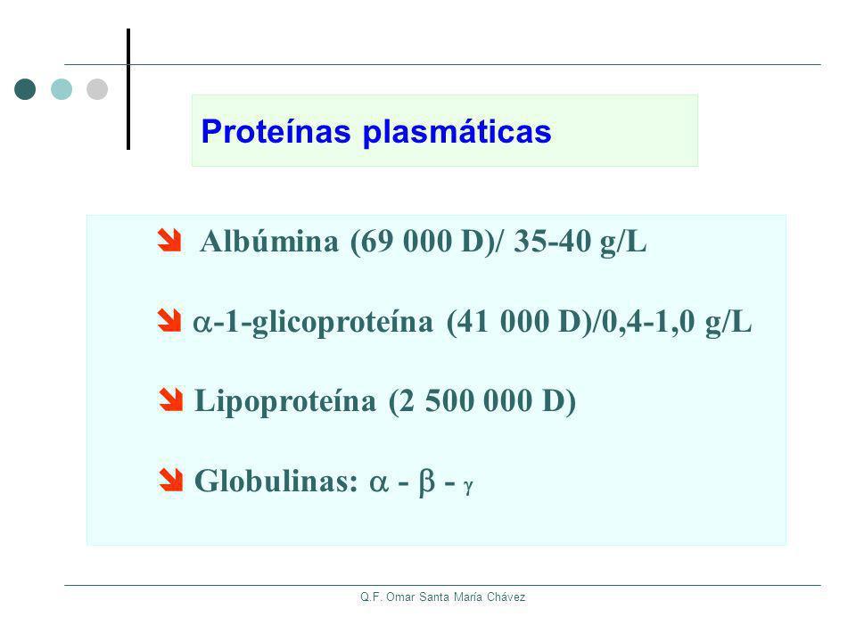Q.F. Omar Santa María Chávez Albúmina (69 000 D)/ 35-40 g/L -1-glicoproteína (41 000 D)/0,4-1,0 g/L Lipoproteína (2 500 000 D) Globulinas: - - Proteín