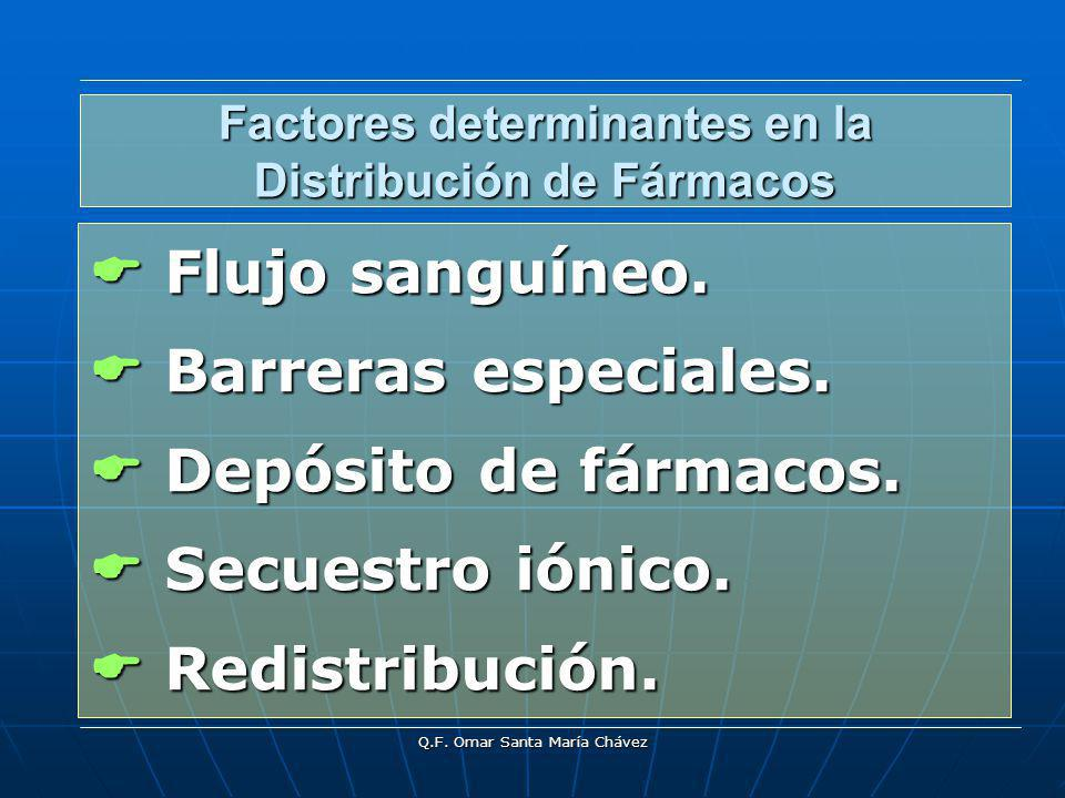 Factores determinantes en la Distribución de Fármacos Flujo sanguíneo.