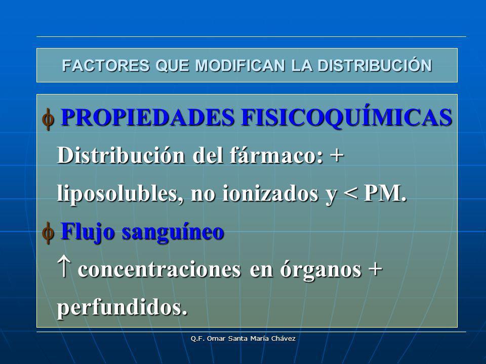Q.F. Omar Santa María Chávez FACTORES QUE MODIFICAN LA DISTRIBUCIÓN PROPIEDADES FISICOQUÍMICAS PROPIEDADES FISICOQUÍMICAS Distribución del fármaco: +