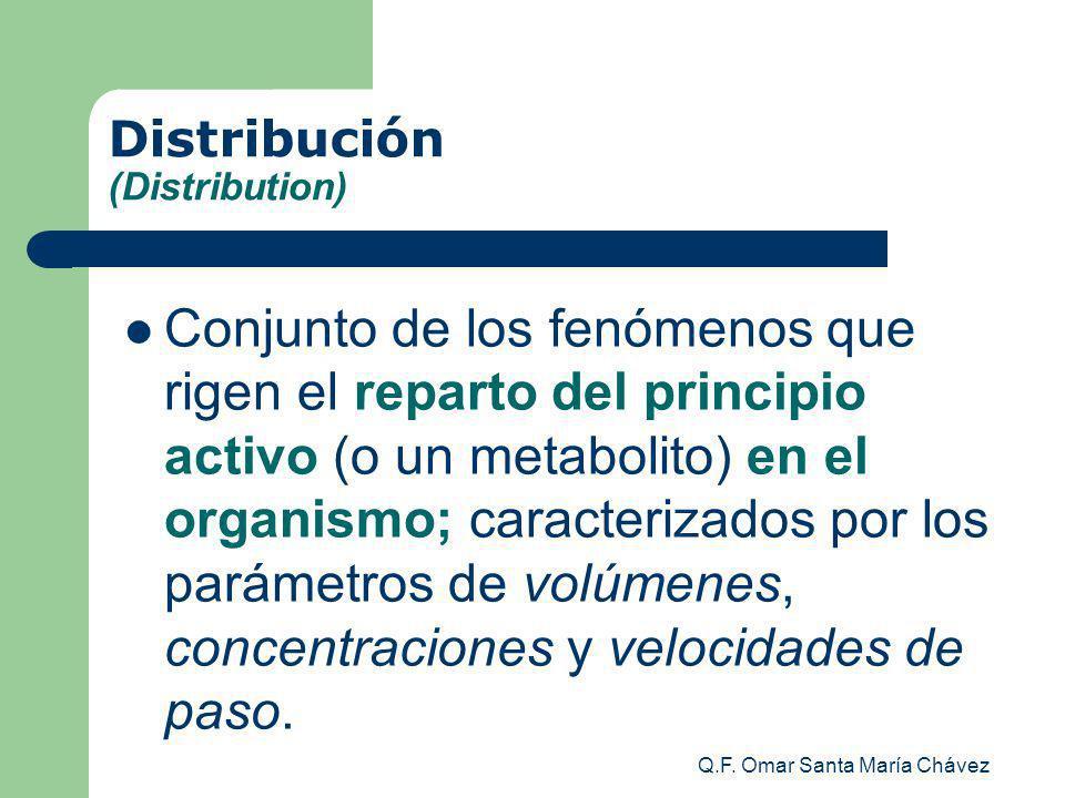 Q.F. Omar Santa María Chávez Distribución (Distribution) Conjunto de los fenómenos que rigen el reparto del principio activo (o un metabolito) en el o