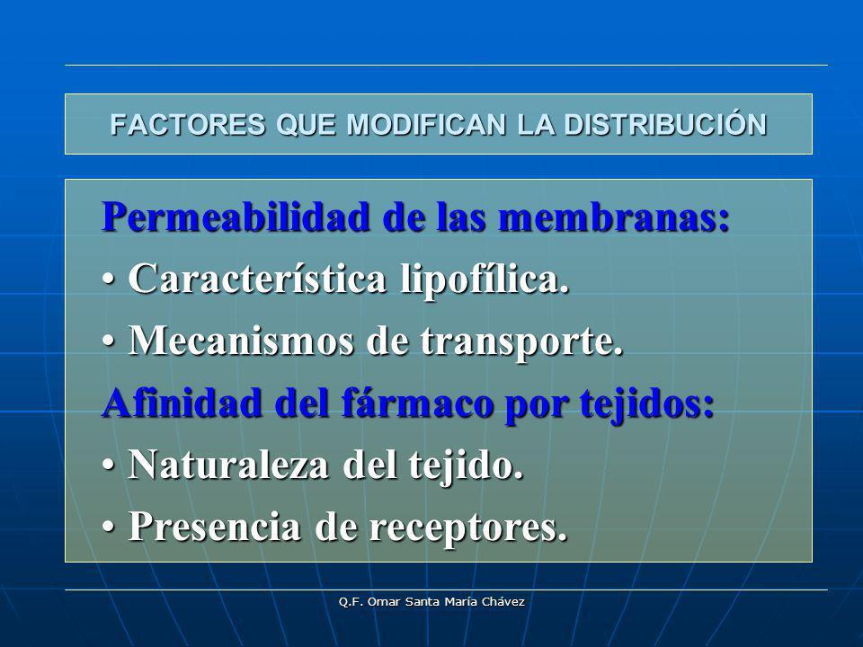 Q.F. Omar Santa María Chávez Permeabilidad de las membranas: Característica lipofílica.Característica lipofílica. Mecanismos de transporte.Mecanismos