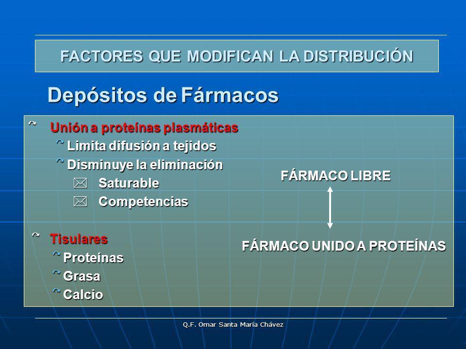 Q.F. Omar Santa María Chávez Depósitos de Fármacos Unión a proteínas plasmáticas Unión a proteínas plasmáticas Limita difusión a tejidos Limita difusi