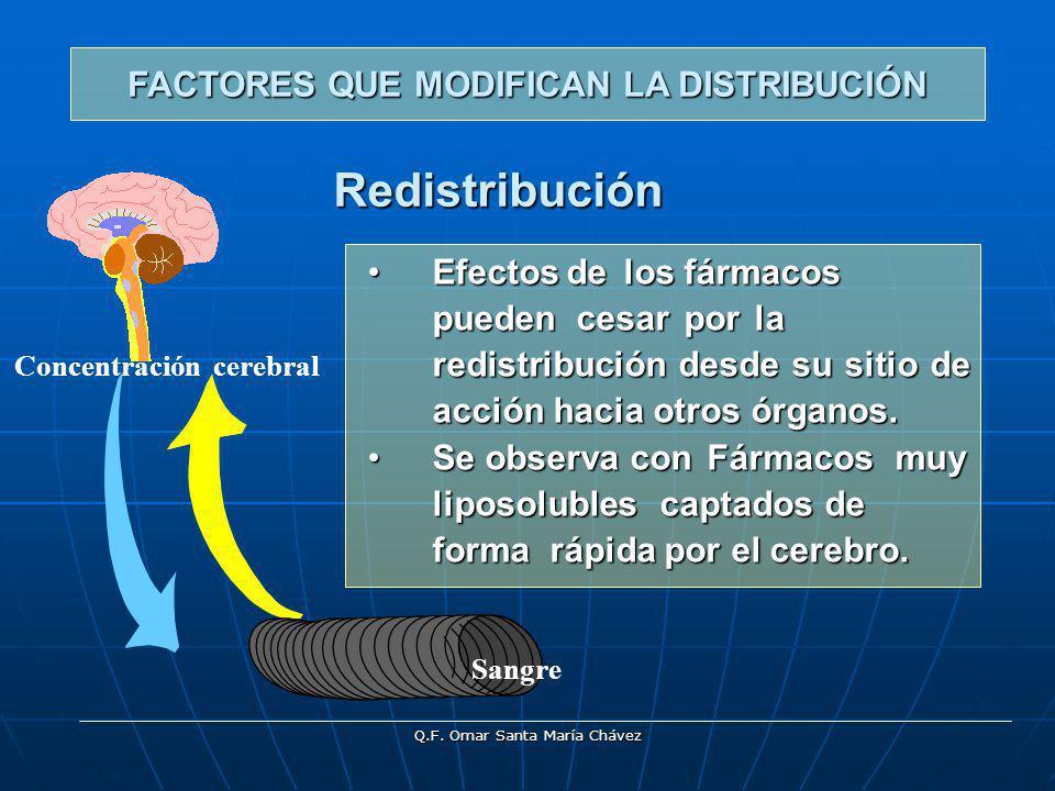 Q.F. Omar Santa María Chávez Efectosde losfármacos pueden cesarporla redistribución desde su sitio de acción hacia otros órganos.Efectosde losfármacos