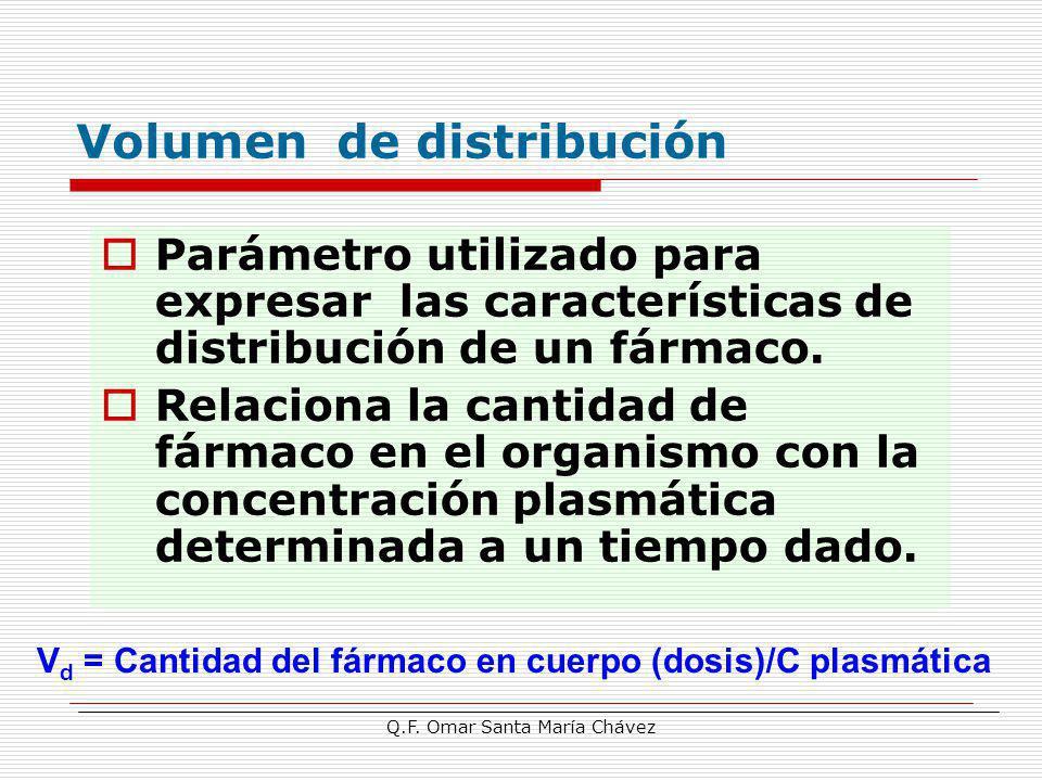 Q.F. Omar Santa María Chávez Parámetro utilizado para expresar las características de distribución de un fármaco. Relaciona la cantidad de fármaco en