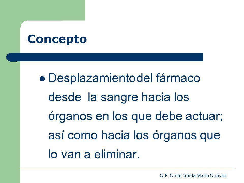 Q.F. Omar Santa María Chávez Concepto Desplazamientodel fármaco desdela sangre hacia los órganos en los que debe actuar; así como hacia los órganos qu