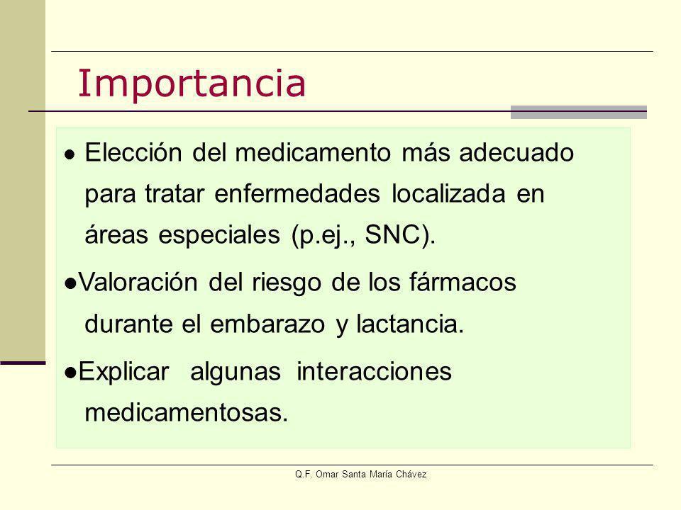 Q.F. Omar Santa María Chávez Elección del medicamento más adecuado para tratar enfermedades localizada en áreas especiales (p.ej., SNC). Valoración de