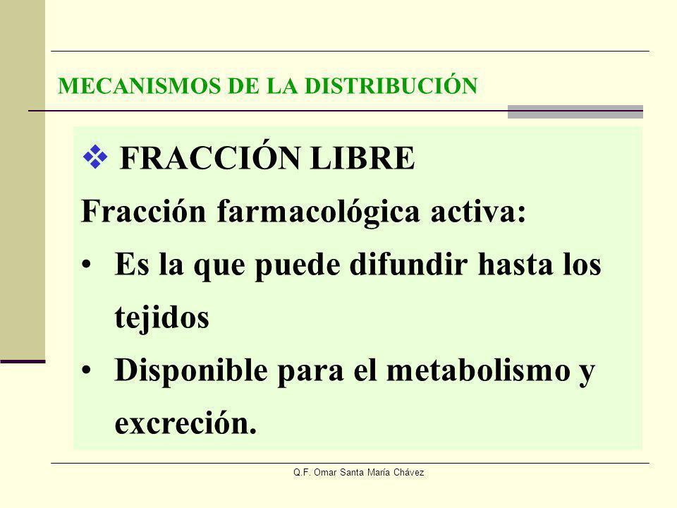 Q.F. Omar Santa María Chávez MECANISMOS DE LA DISTRIBUCIÓN FRACCIÓN LIBRE Fracción farmacológica activa: Es la que puede difundir hasta los tejidos Di
