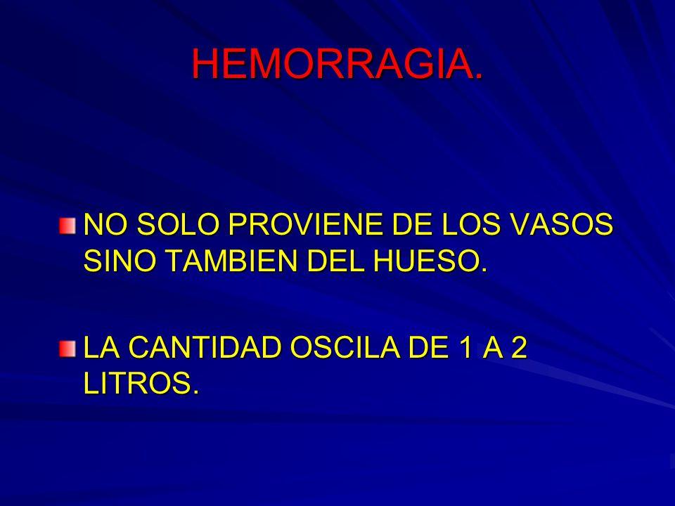 HEMORRAGIA.NO SOLO PROVIENE DE LOS VASOS SINO TAMBIEN DEL HUESO.