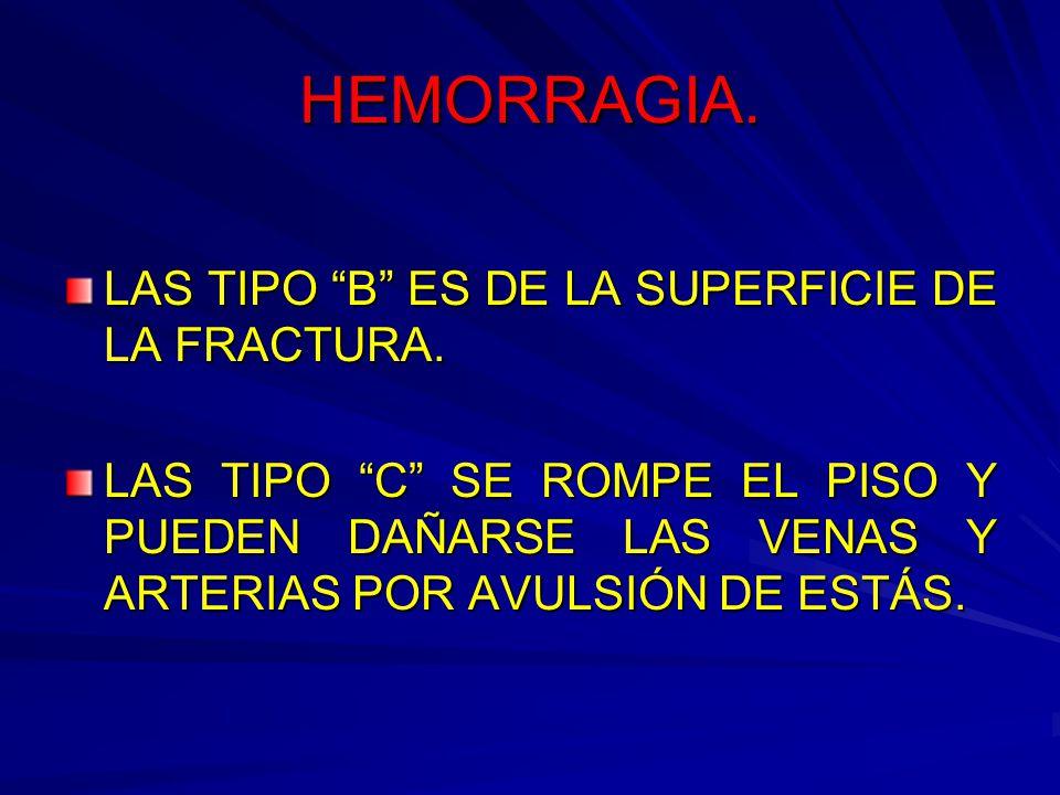 HEMORRAGIA.LAS TIPO B ES DE LA SUPERFICIE DE LA FRACTURA.