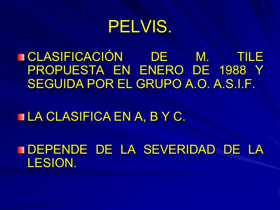 PELVIS.CLASIFICACIÓN DE M. TILE PROPUESTA EN ENERO DE 1988 Y SEGUIDA POR EL GRUPO A.O.
