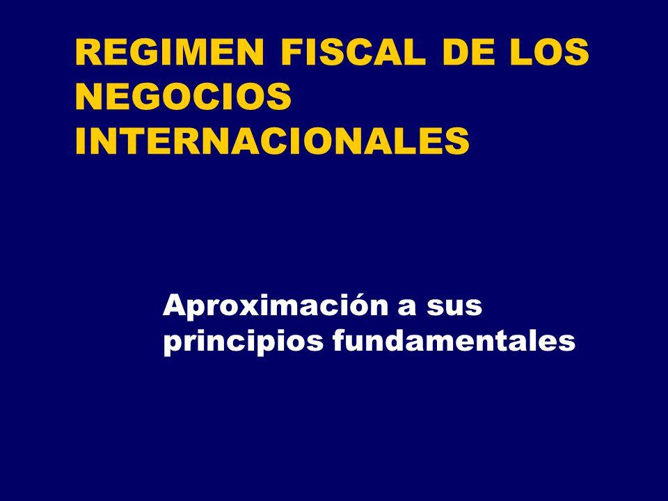 PODERES DE IMPOSICIÓN Fuentes de derecho interno y derecho internacional