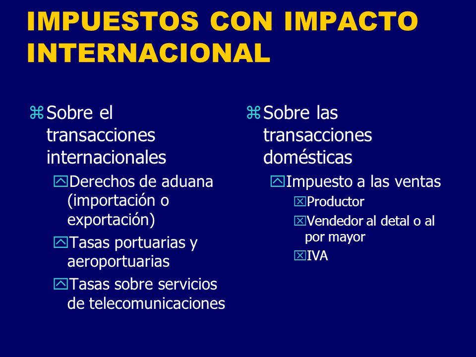 CONTRA SEGUROS CAUTIVOS (EE.UU) zPresunción de sociedad controlada en el extranjero yElimina los beneficios tributarios zImpuesto al consumo sobre las primas