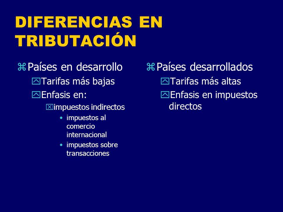 TRATADOS SOBRE DOBLE TRIBUTACIÓN zDeterminación de yimpuestos cubiertos yactividades cubiertas (p.