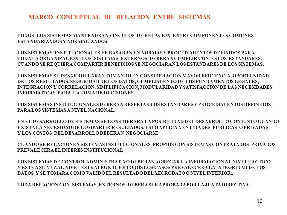 12 MARCO CONCEPTUAL DE RELACION ENTRE SISTEMAS TODOS LOS SISTEMAS MANTENDRAN VINCULOS DE RELACION ENTRE COMPONENTES COMUNES ESTANDARIZADOS Y NORMALIZADOS.