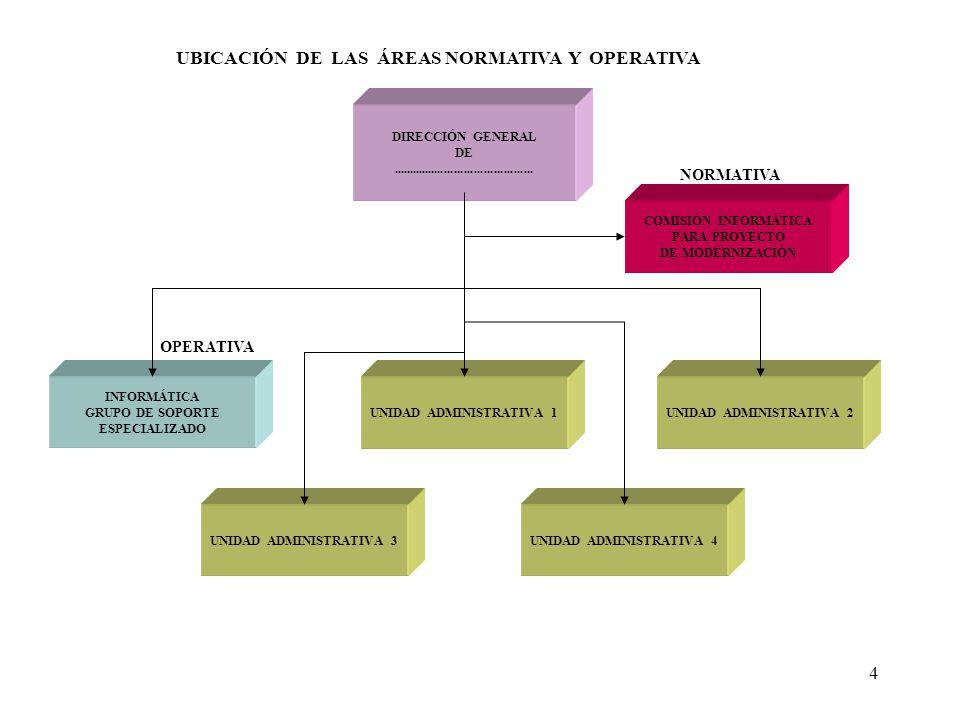 25 SISTEMAS ADMINISTRATIVOS EQUIPO INFORMÁTICO UTILES Y EQUIPO DE OFICINA FONDOS DE TRABAJO Y CAJAS MENUDAS INSTALACIONES ADMINISTRATIVAS SEGUROS Y GARANTIAS EN PROCESO INSTALACIONES HOSPITALARIAS TERRENOS EQUIPO VEHICULAR ADMINISTRATIVO SISTEMA ADMINISTRATIVO EQUIPO DE LABORATORIOS EQUIPO ESPECIALIZADO EQUIPO DE OFICINA EQUIPO DE TELEFONÍA PATRIMONIO SISTEMAS Y PROCEDIMIENTOS