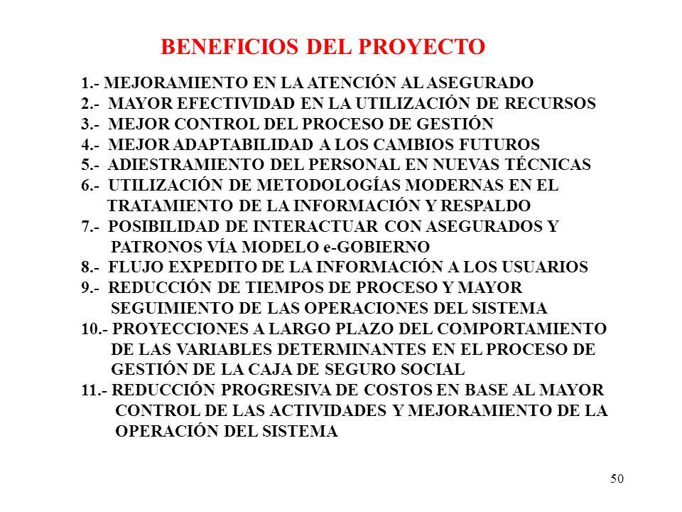 50 BENEFICIOS DEL PROYECTO 1.- MEJORAMIENTO EN LA ATENCIÓN AL ASEGURADO 2.- MAYOR EFECTIVIDAD EN LA UTILIZACIÓN DE RECURSOS 3.- MEJOR CONTROL DEL PROCESO DE GESTIÓN 4.- MEJOR ADAPTABILIDAD A LOS CAMBIOS FUTUROS 5.- ADIESTRAMIENTO DEL PERSONAL EN NUEVAS TÉCNICAS 6.- UTILIZACIÓN DE METODOLOGÍAS MODERNAS EN EL TRATAMIENTO DE LA INFORMACIÓN Y RESPALDO 7.- POSIBILIDAD DE INTERACTUAR CON ASEGURADOS Y PATRONOS VÍA MODELO e-GOBIERNO 8.- FLUJO EXPEDITO DE LA INFORMACIÓN A LOS USUARIOS 9.- REDUCCIÓN DE TIEMPOS DE PROCESO Y MAYOR SEGUIMIENTO DE LAS OPERACIONES DEL SISTEMA 10.- PROYECCIONES A LARGO PLAZO DEL COMPORTAMIENTO DE LAS VARIABLES DETERMINANTES EN EL PROCESO DE GESTIÓN DE LA CAJA DE SEGURO SOCIAL 11.- REDUCCIÓN PROGRESIVA DE COSTOS EN BASE AL MAYOR CONTROL DE LAS ACTIVIDADES Y MEJORAMIENTO DE LA OPERACIÓN DEL SISTEMA