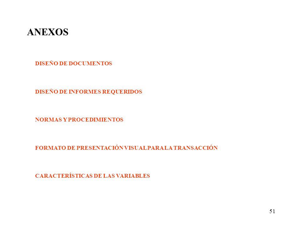51 ANEXOS DISEÑO DE DOCUMENTOS DISEÑO DE INFORMES REQUERIDOS NORMAS Y PROCEDIMIENTOS FORMATO DE PRESENTACIÓN VISUAL PARA LA TRANSACCIÓN CARACTERÍSTICAS DE LAS VARIABLES