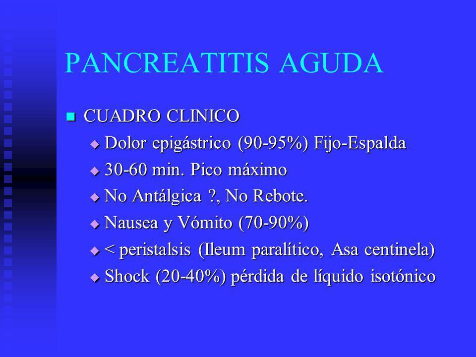 PANCREATITIS AGUDA Sx.de Gray Turner Sx. de Gray Turner Sx.