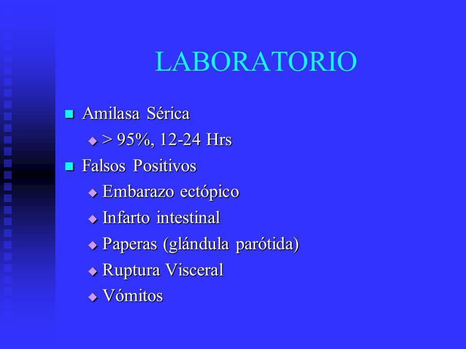 Lipasa Sérica Lipasa Sérica Sensitiva y específica Sensitiva y específica > Amilasa > Amilasa < Lipasa < Lipasa Son indicativos de Falsos Positivos Son indicativos de Falsos Positivos Hipocalcemia (Saponificacion de las grasas perito- abdominales) Hipocalcemia (Saponificacion de las grasas perito- abdominales) Leucocitosis (Desviacion a la Izq.