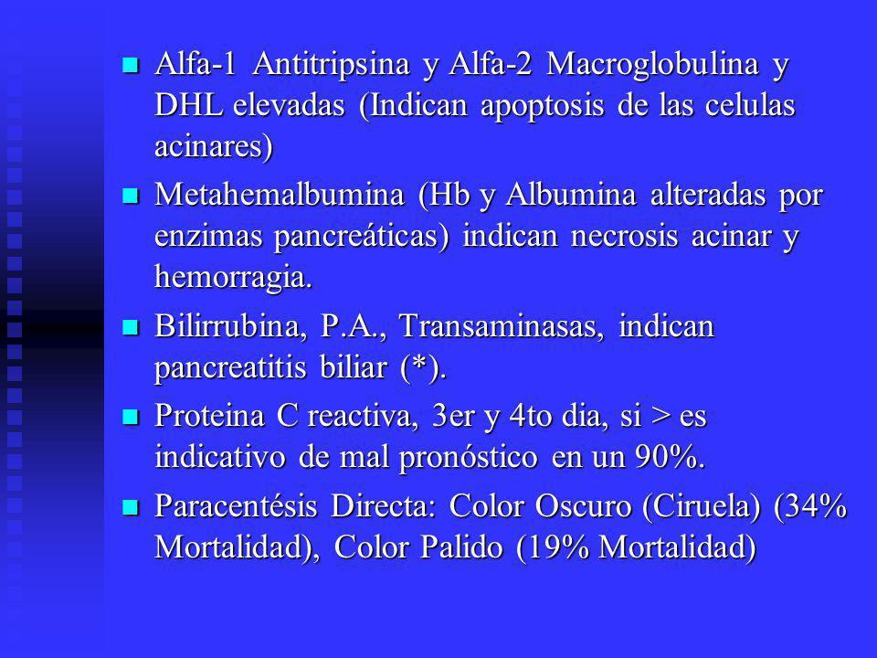 RADIOLOGIA PSA PSA Asa Centinela (dilatada) Asa Centinela (dilatada) Colon Cortado (duodeno, colon transverso) Colon Cortado (duodeno, colon transverso) Derrames pleurales izquierdos (amilasa) Derrames pleurales izquierdos (amilasa) Calcificaciones (USG, TAC) Calcificaciones (USG, TAC) USG vs TAC (Ranson) USG vs TAC (Ranson)