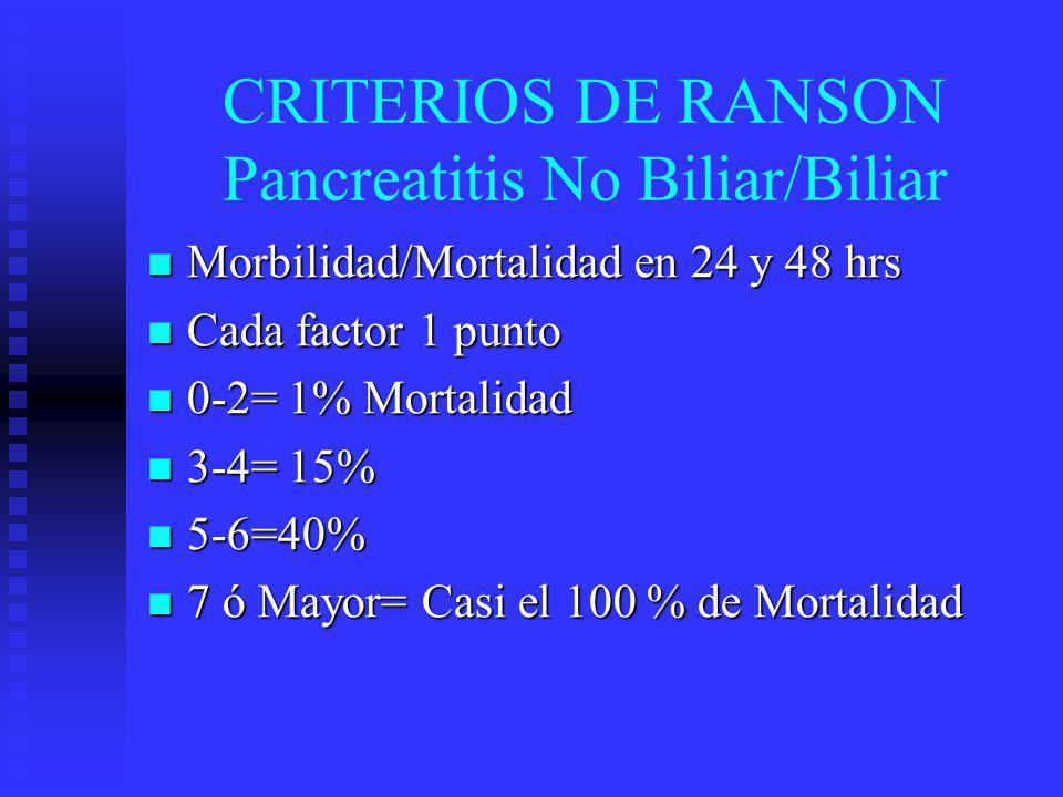 Criterios para 24 horas 55 años de edad/70 años 55 años de edad/70 años Leucocitosis absoluta >16,000 cell/uL/18,000 cell/uL Leucocitosis absoluta >16,000 cell/uL/18,000 cell/uL Glucosa Sérica > 200 mg/dl Glucosa Sérica > 200 mg/dl DHL >350 U/L DHL >350 U/L AST >250 U/L AST >250 U/L