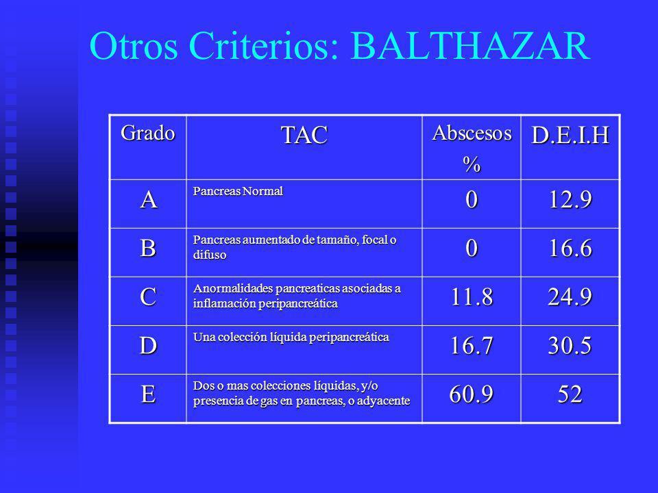 Otros Criterios: BALTHAZAR GRADOPUNTOS A0 B1 C2 D3 E4NECROSISPUNTOSNO0 33.3%2 50 % 4 >50%6 SUMANDO EL PORCENTAJE DE LOS GRUPOS 1 Y 2 SE DETERMINAN LOS SIGUIENTES SUBGRUPOSI0-3 Severidad baja II4-6 Severidad Moderada III7-10 Severidad Alta 12
