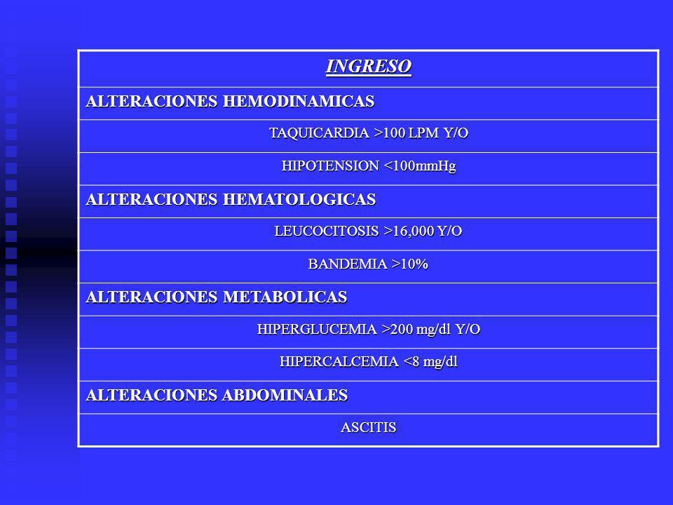 A LAS 48 HORAS Alteraciones Renales Evaluacion de la Urea (>5 mg/dl)