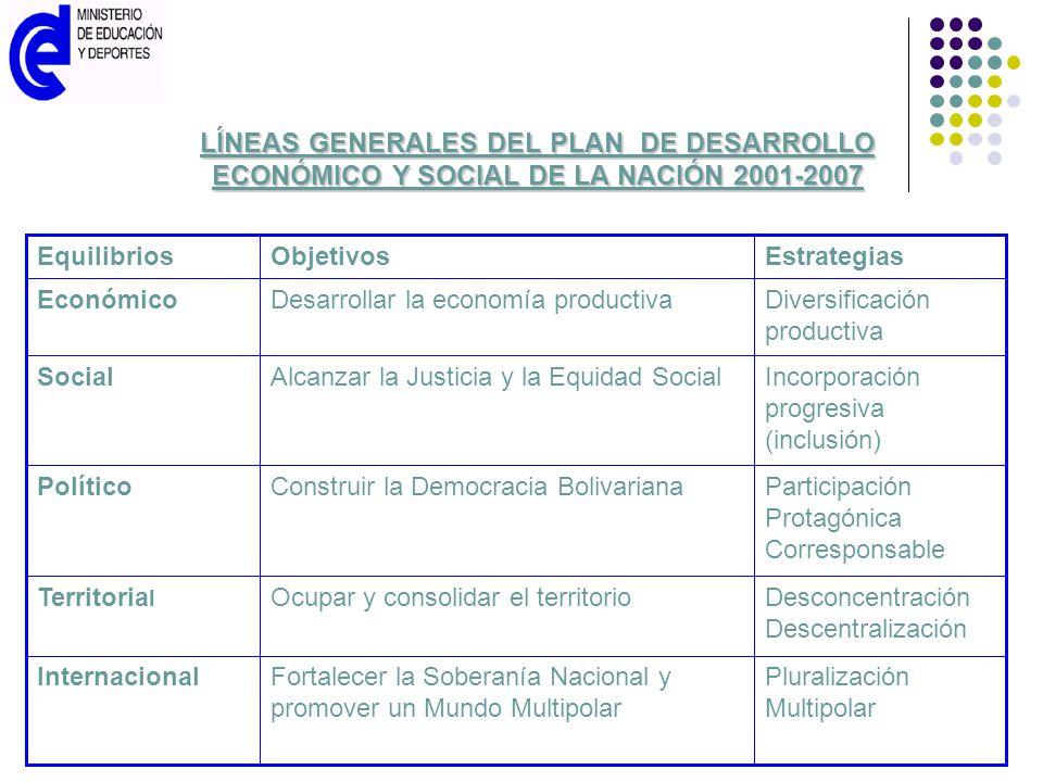 Nivel de Educación Preescolar Artículo 51: El Nivel de Educación Preescolar es el segundo nivel del Sistema Educativo Bolivariano, corresponde a la etapa de educación inicial, y se orienta hacia la atención integral y pedagógica de los niños y las niñas, desde los tres años hasta cumplir los seis años de edad, o hasta su ingreso al primer grado del nivel básico.