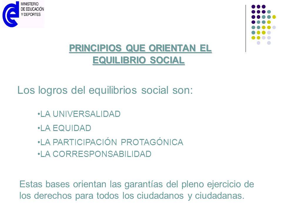 PRINCIPIOS QUE ORIENTAN EL PRINCIPIOS QUE ORIENTAN EL EQUILIBRIO SOCIAL Los logros del equilibrios social son: LA UNIVERSALIDAD LA EQUIDAD LA PARTICIP