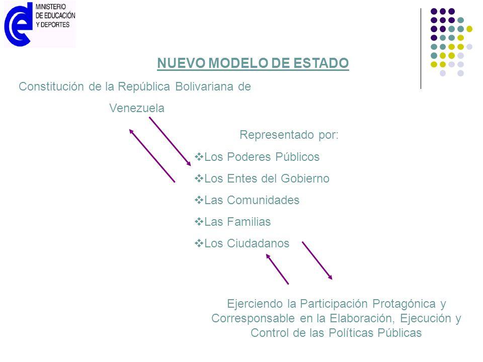 Estado Docente Articulo 5: El Estado ejerce a través del Ministerio de Educación y Deportes, y el Ministerio de Educación Superior, la rectoría de la Educación Bolivariana como función indeclinable en su orientación, dirección, control y supervisión, en el marco de la vigencia del Estado democrático y social de derecho y de justicia.