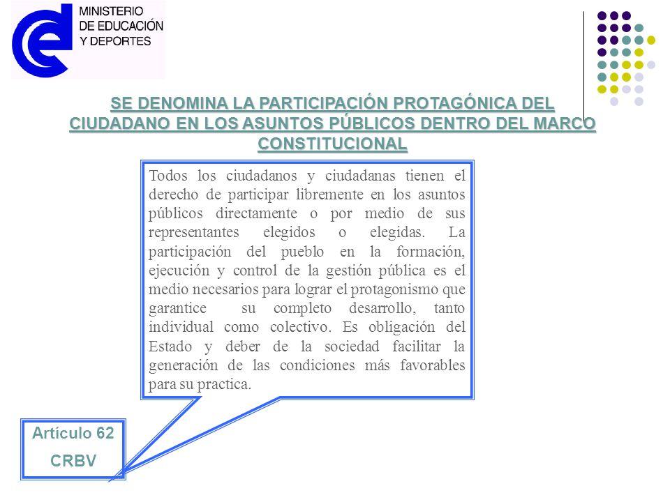 SE DENOMINA LA PARTICIPACIÓN PROTAGÓNICA DEL CIUDADANO EN LOS ASUNTOS PÚBLICOS DENTRO DEL MARCO CONSTITUCIONAL Artículo 62 CRBV Todos los ciudadanos y