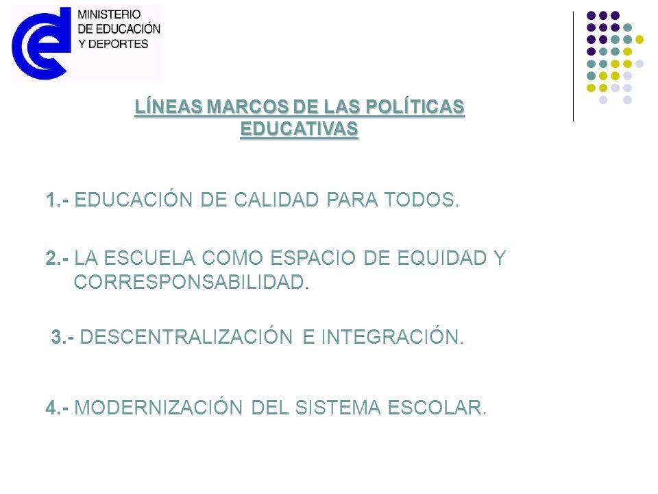 LÍNEAS MARCOS DE LAS POLÍTICAS EDUCATIVAS 1.- EDUCACIÓN DE CALIDAD PARA TODOS. 2.- LA ESCUELA COMO ESPACIO DE EQUIDAD Y CORRESPONSABILIDAD. 3.- DESCEN