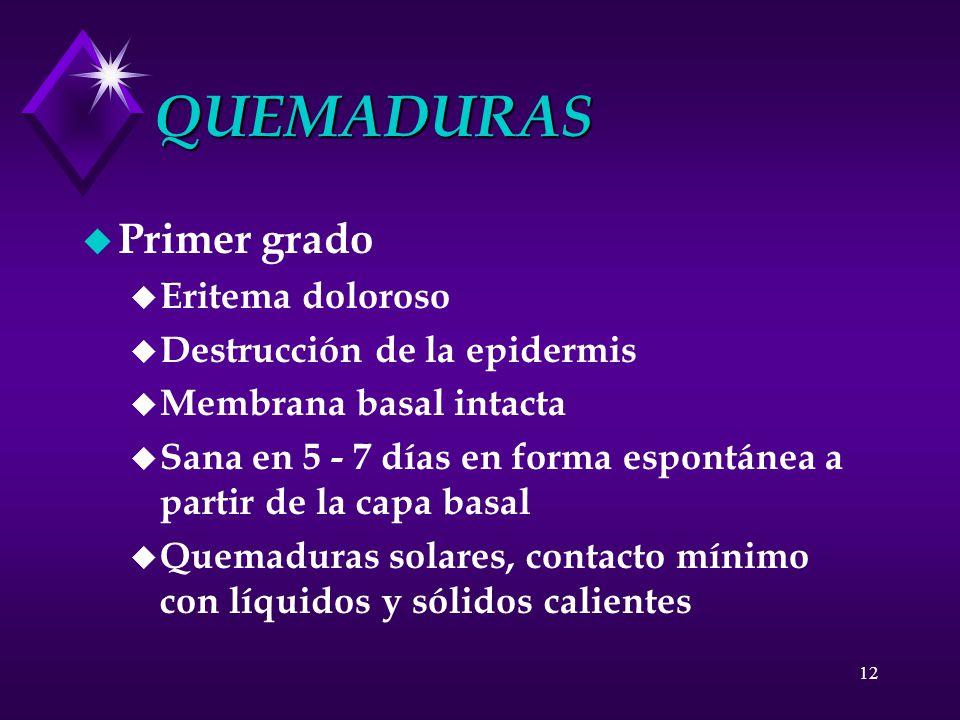 12 QUEMADURAS u Primer grado u Eritema doloroso u Destrucción de la epidermis u Membrana basal intacta u Sana en 5 - 7 días en forma espontánea a part