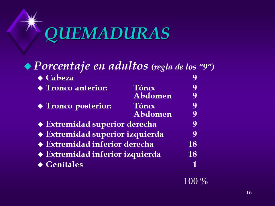 16 QUEMADURAS u Porcentaje en adultos (regla de los 9) u Cabeza 9 u Tronco anterior: Tórax 9 Abdomen 9 u Tronco posterior:Tórax 9 Abdomen 9 u Extremid