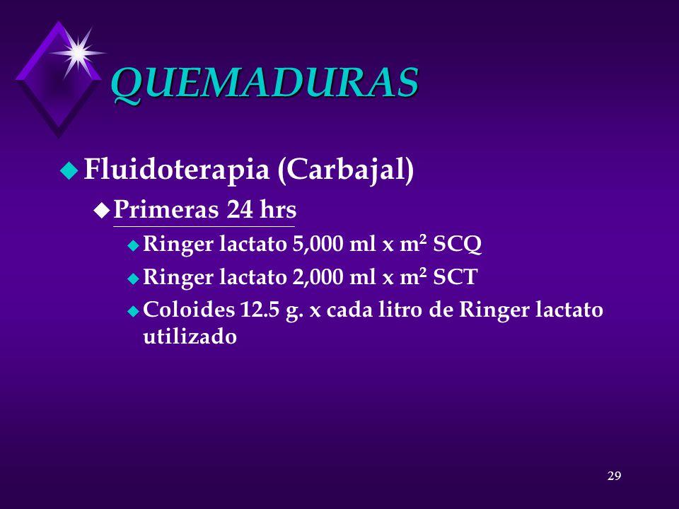 29 QUEMADURAS u Fluidoterapia (Carbajal) u Primeras 24 hrs u Ringer lactato 5,000 ml x m 2 SCQ u Ringer lactato 2,000 ml x m 2 SCT u Coloides 12.5 g.