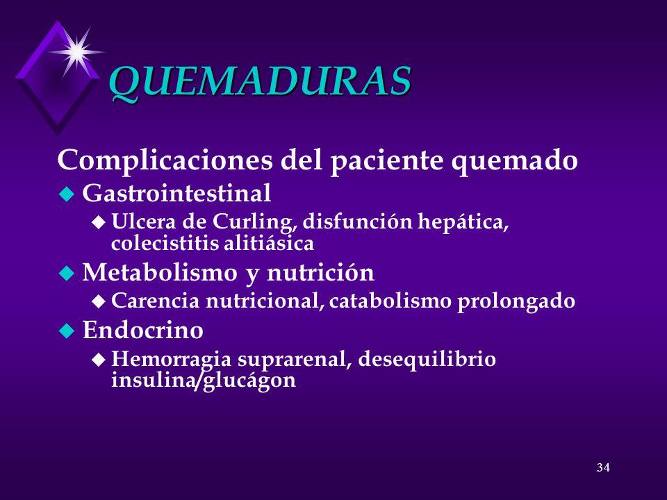 34 QUEMADURAS Complicaciones del paciente quemado u Gastrointestinal u Ulcera de Curling, disfunción hepática, colecistitis alitiásica u Metabolismo y