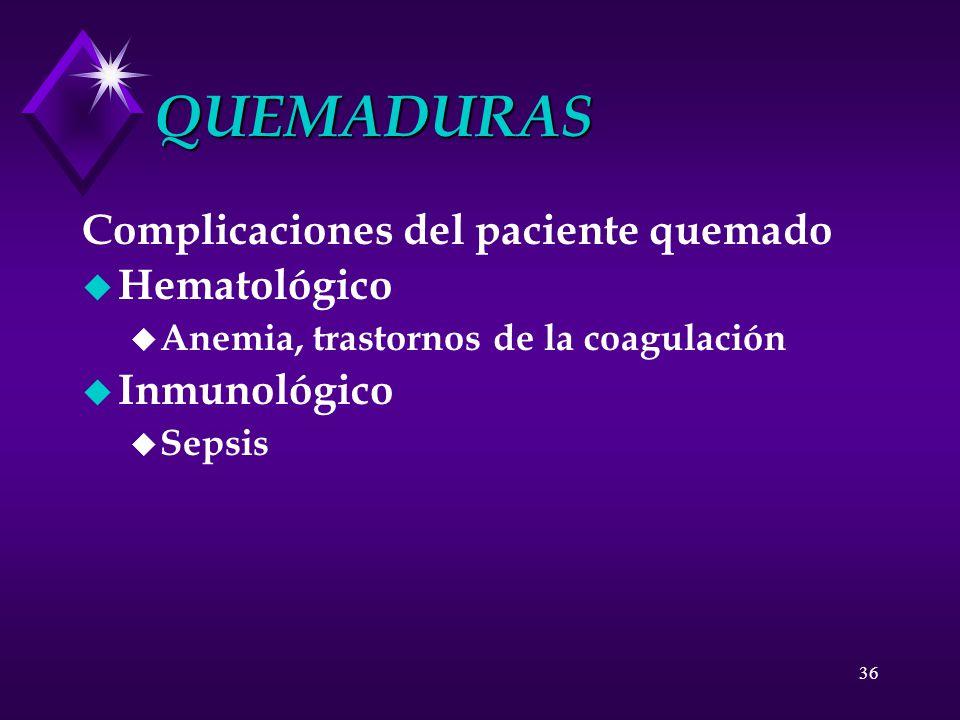 36 QUEMADURAS Complicaciones del paciente quemado u Hematológico u Anemia, trastornos de la coagulación u Inmunológico u Sepsis