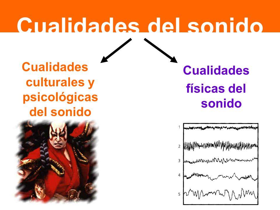 Cualidades físicas del sonido Cualidades del sonido Cualidades culturales y psicológicas del sonido