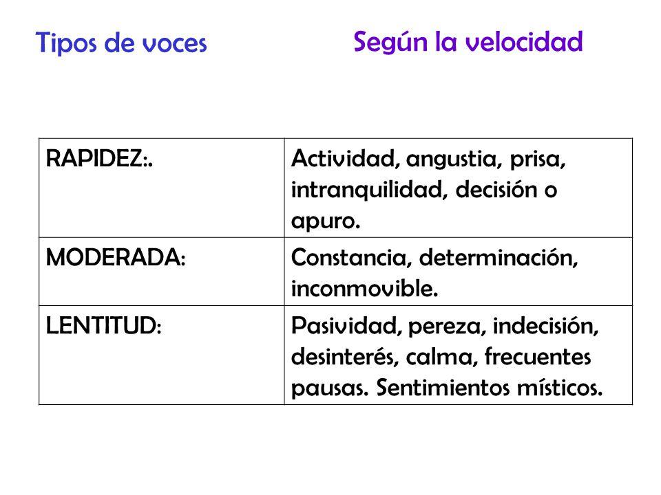 Tipos de voces Según la velocidad RAPIDEZ:.Actividad, angustia, prisa, intranquilidad, decisión o apuro.