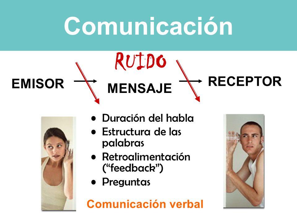 Comunicación EMISOR MENSAJE RECEPTOR RUIDO Duración del habla Estructura de las palabras Retroalimentación (feedback) Preguntas Comunicación verbal