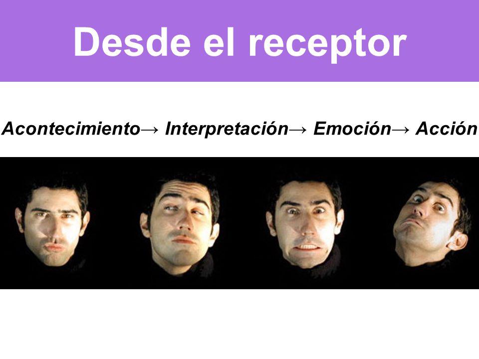 Desde el receptor Acontecimiento Interpretación Emoción Acción