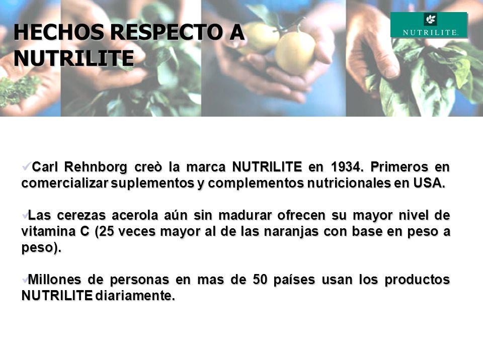 HECHOS RESPECTO A NUTRILITE Carl Rehnborg creò la marca NUTRILITE en 1934.