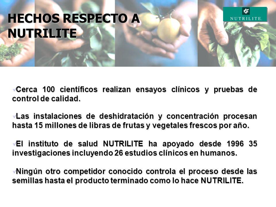 HECHOS RESPECTO A NUTRILITE Carl Rehnborg creò la marca NUTRILITE en 1934. Primeros en comercializar suplementos y complementos nutricionales en USA.
