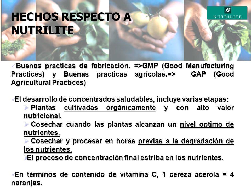 HECHOS RESPECTO A NUTRILITE Nutrilite posee un exclusivo deshidratador en Lakeview. (patentado por NUTRILITE y avaluado en 8 millones de dólares) Nutr