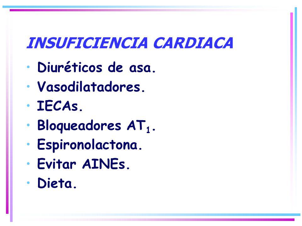INSUFICIENCIA CARDIACA Diuréticos de asa. Vasodilatadores. IECAs. Bloqueadores AT 1. Espironolactona. Evitar AINEs. Dieta.