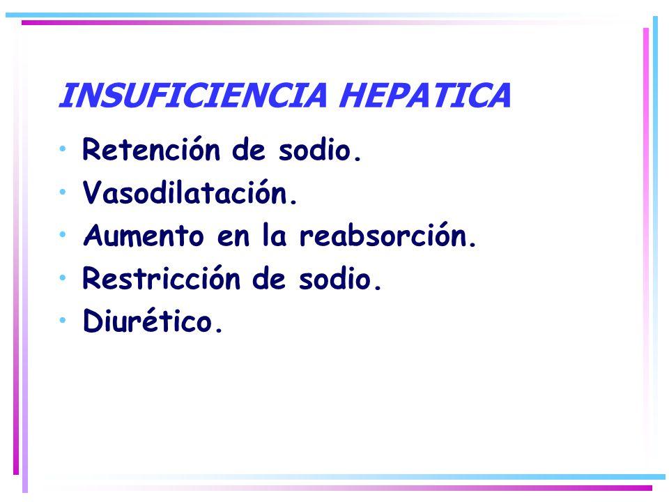 INSUFICIENCIA HEPATICA Retención de sodio. Vasodilatación. Aumento en la reabsorción. Restricción de sodio. Diurético.