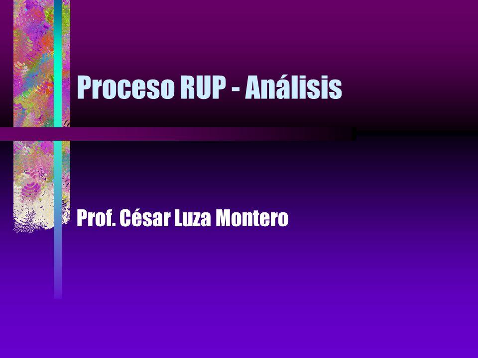 Realización de un caso de uso-análisis Es una colaboración dentro del modelo de análisis que describe como se realiza un determinado caso de uso en términos de clases de análisis (control, entidad e interfase) y sus objetos de análisis.