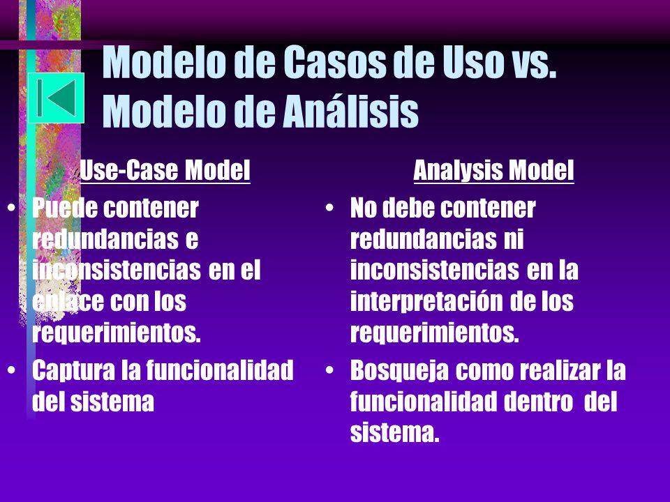 Modelo de Casos de Uso vs. Modelo de Análisis Use-Case Model Se usa a manera de contrato entre clientes y desarrolladores para definir lo que el siste