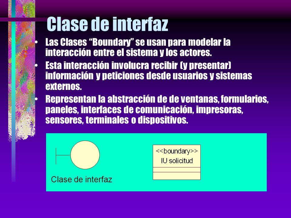 Clase del análisis Representa una abstracción de una o varias clases y/o sub sistemas. Se centra en requisitos funcionales Se aplica en el contexto de
