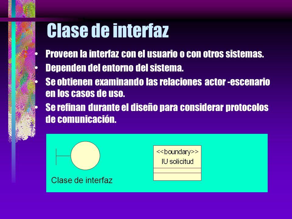 Clase de interfaz Las Clases Boundary se usan para modelar la interacción entre el sistema y los actores. Esta interacción involucra recibir (y presen